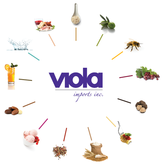 Viola Imports, Inc wheel of products
